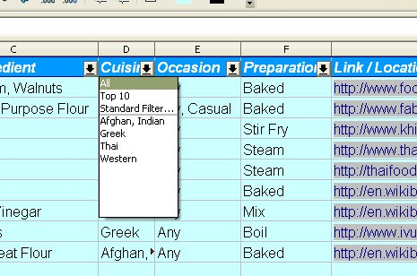 Recipe Spreadsheet Keeping Track Of Food Guide 2 Office
